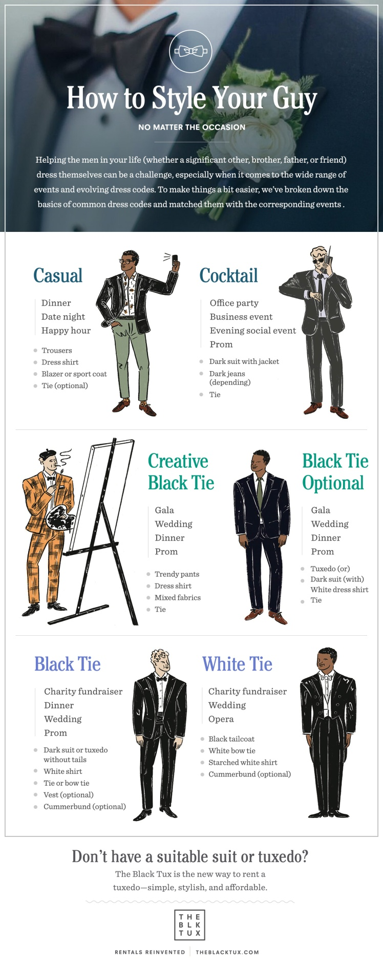 How To Style Your Man